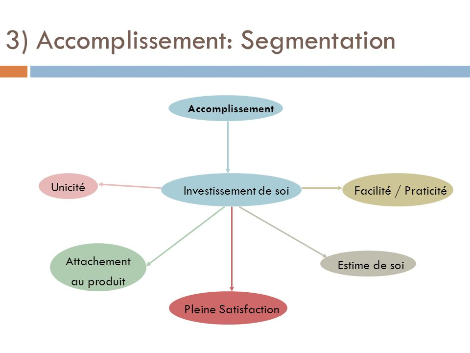 3) Accomplissement: Segmentation