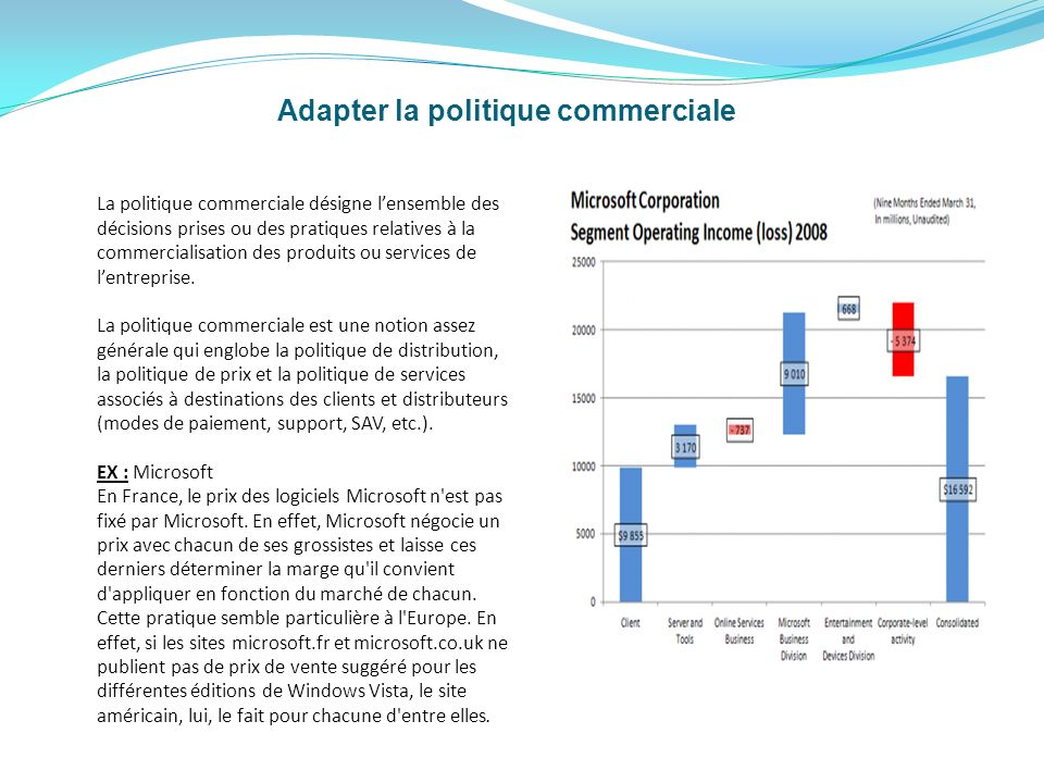 Adapter la politique commerciale