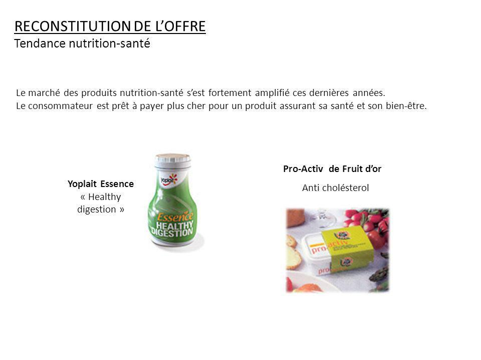 Yoplait Essence « Healthy digestion »