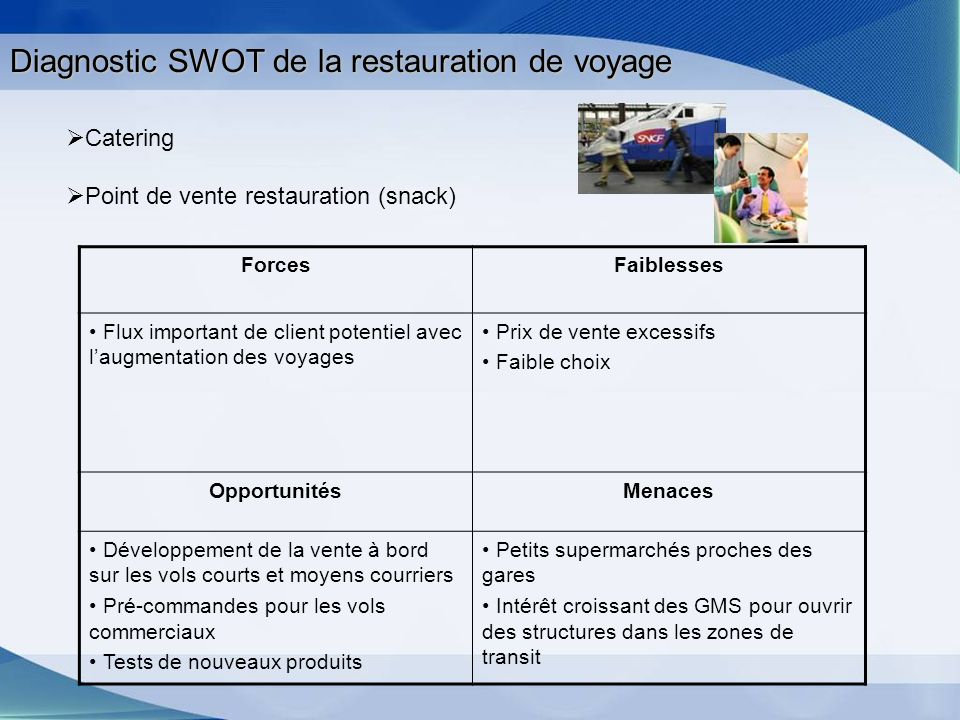 Diagnostic SWOT de la restauration de voyage