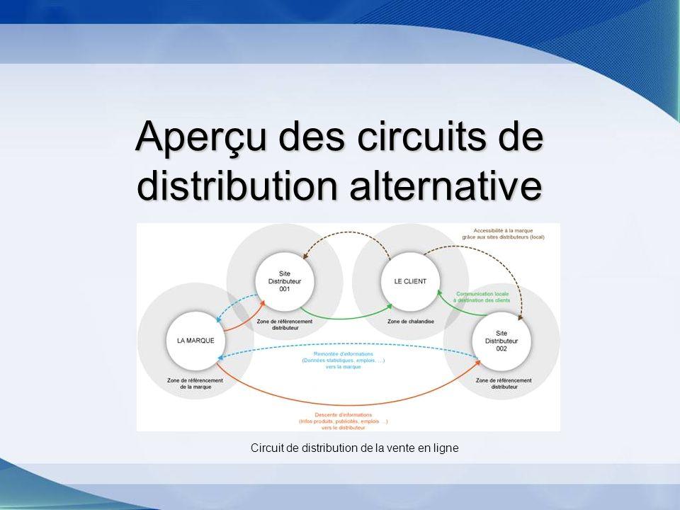 Comment se lancer dans la distribution alternative   - ppt télécharger 04ad66948acf