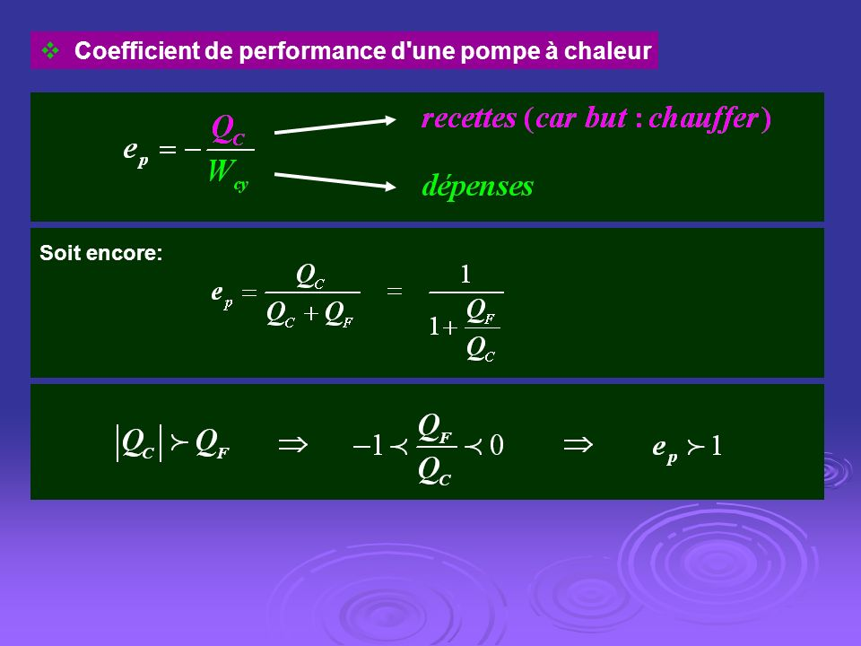 Coefficient de performance d une pompe à chaleur