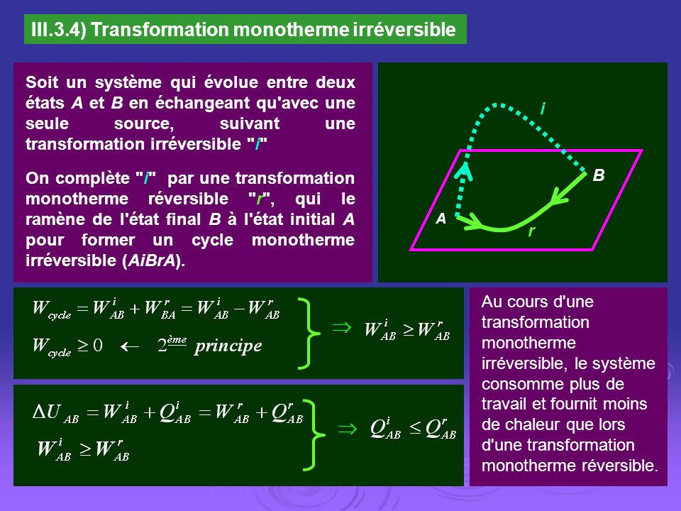 III.3.4) Transformation monotherme irréversible