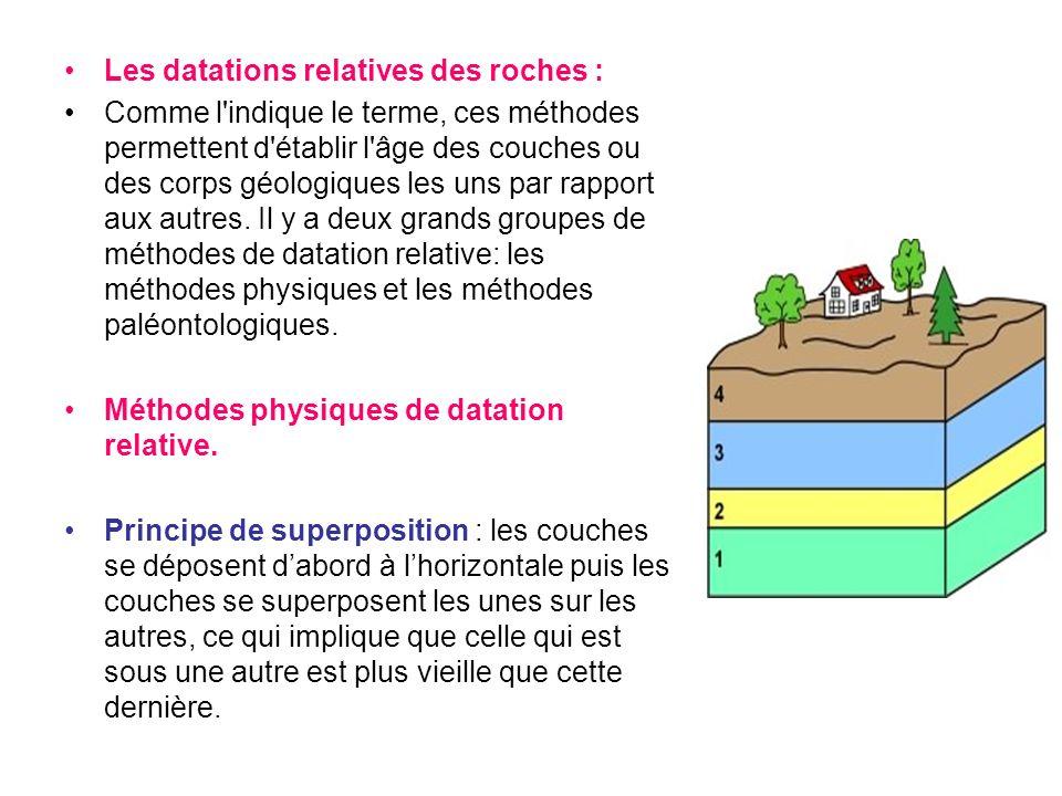 Techniques de datation-science de l'attraction