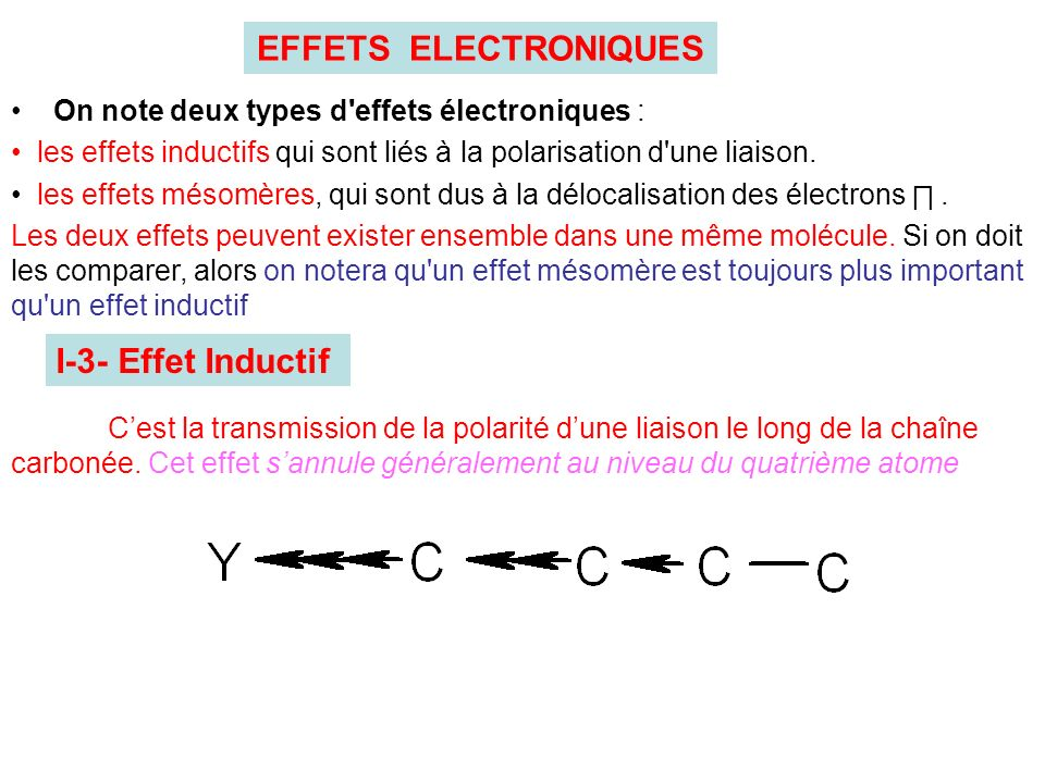 EFFETS ELECTRONIQUES I-3- Effet Inductif