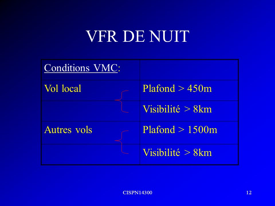 VFR DE NUIT Conditions VMC: Vol local Plafond > 450m