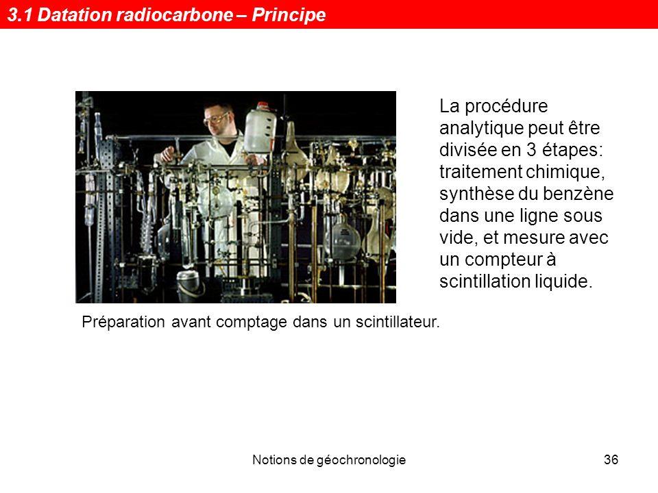 procédure de datation du radiocarbone