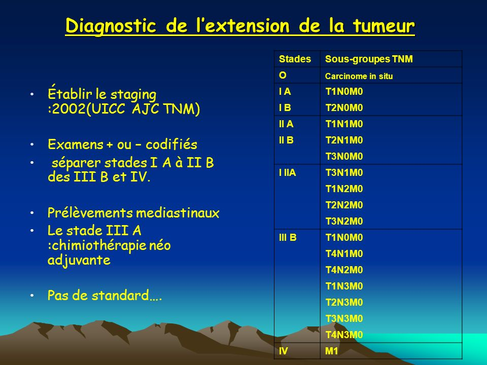 Diagnostic de l'extension de la tumeur