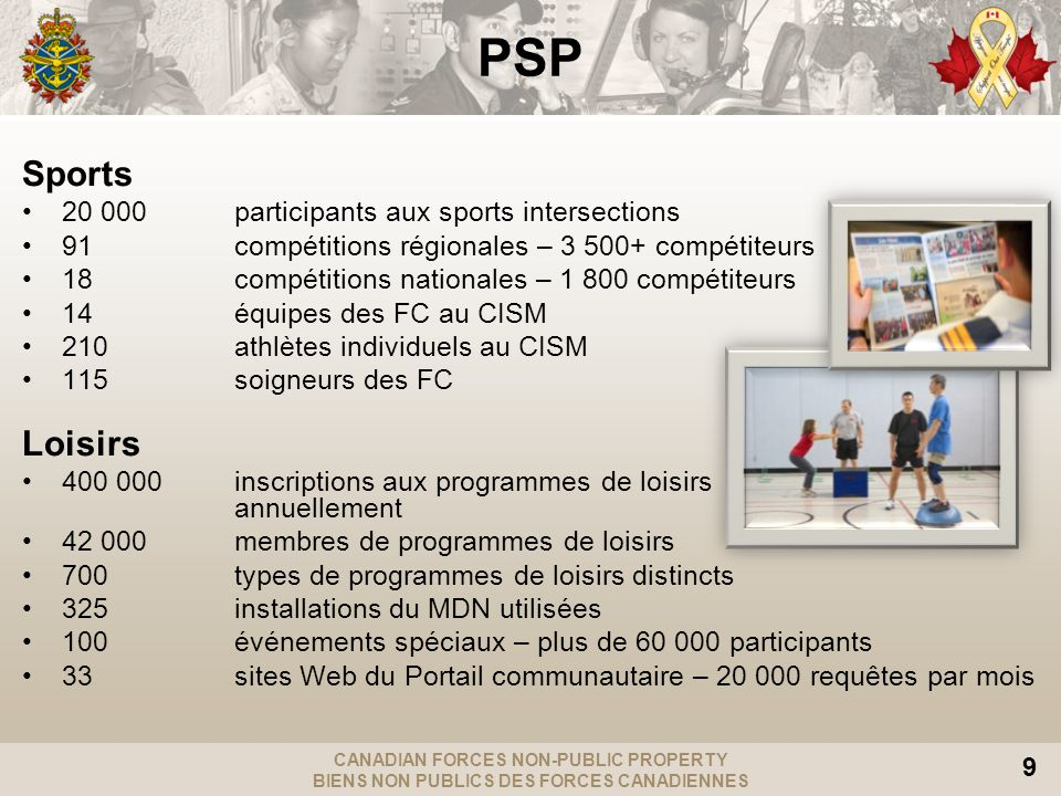 PSP Sports Loisirs participants aux sports intersections
