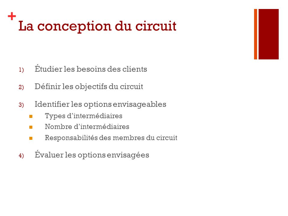 La conception du circuit