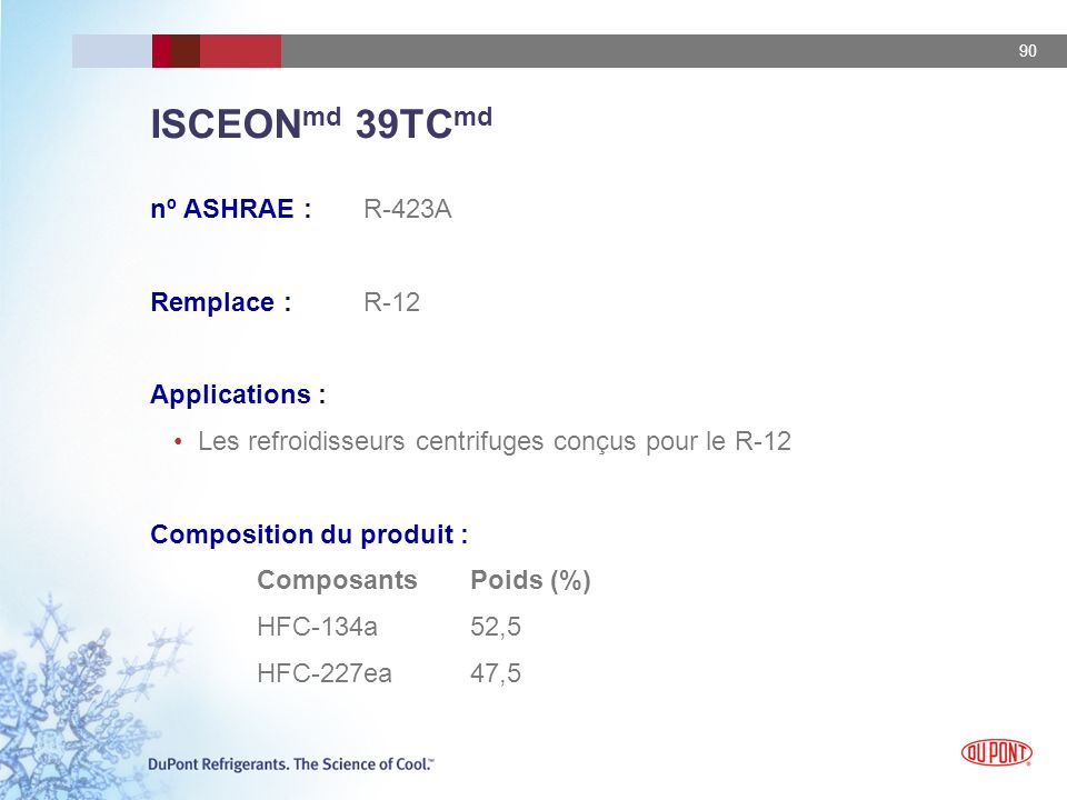 ISCEONmd 39TCmd nº ASHRAE : R-423A Remplace : R-12 Applications :