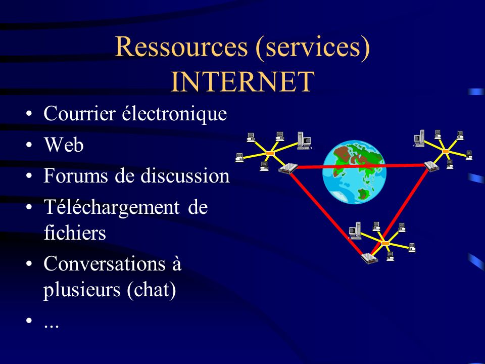 Ressources (services) INTERNET