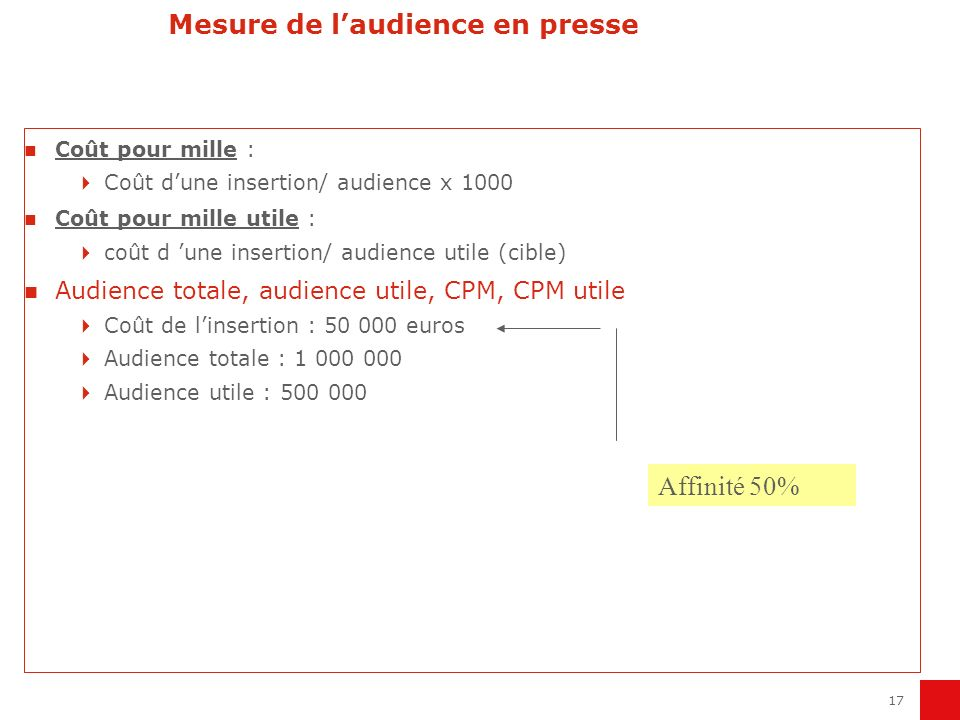 Mesure de l'audience en presse
