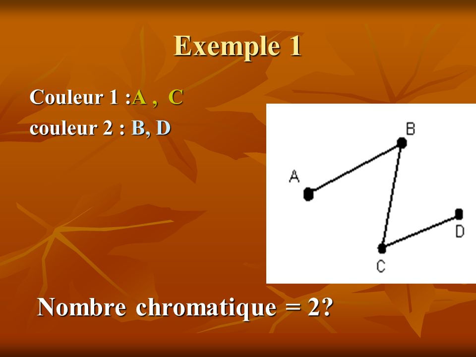 Exemple 1 Couleur 1 :A , C couleur 2 : B, D Nombre chromatique = 2