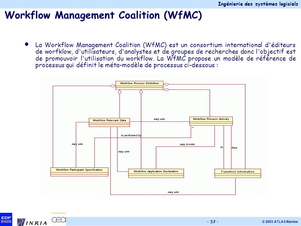 Workflow Management Coalition (WfMC)