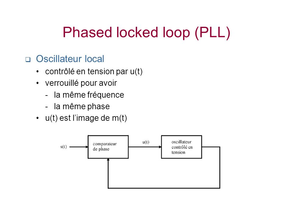 Phased locked loop (PLL)