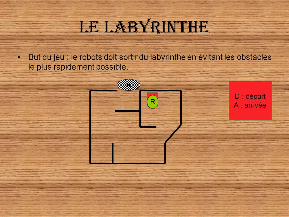 Le Labyrinthe But du jeu : le robots doit sortir du labyrinthe en évitant les obstacles le plus rapidement possible.