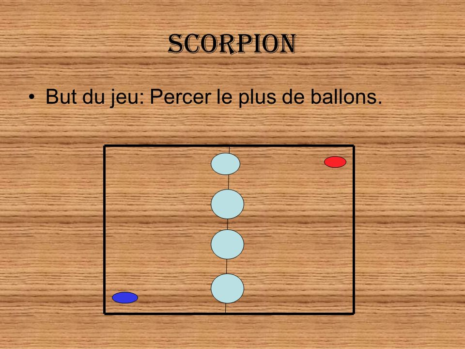 Scorpion But du jeu: Percer le plus de ballons.