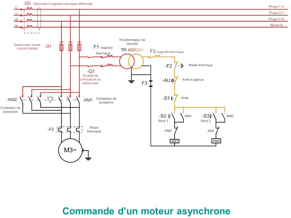 moteur asynchrone moteur asynchrone les moteurs. Black Bedroom Furniture Sets. Home Design Ideas