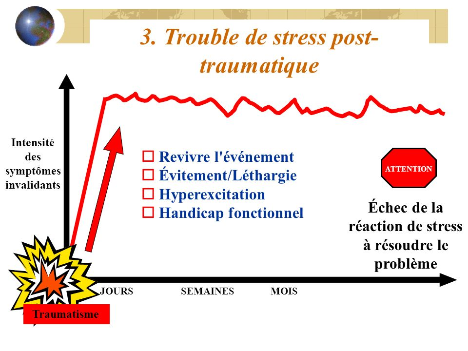 3. Trouble de stress post-traumatique