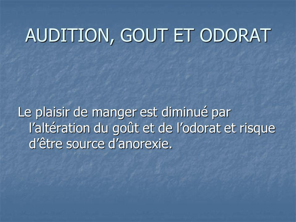AUDITION, GOUT ET ODORAT