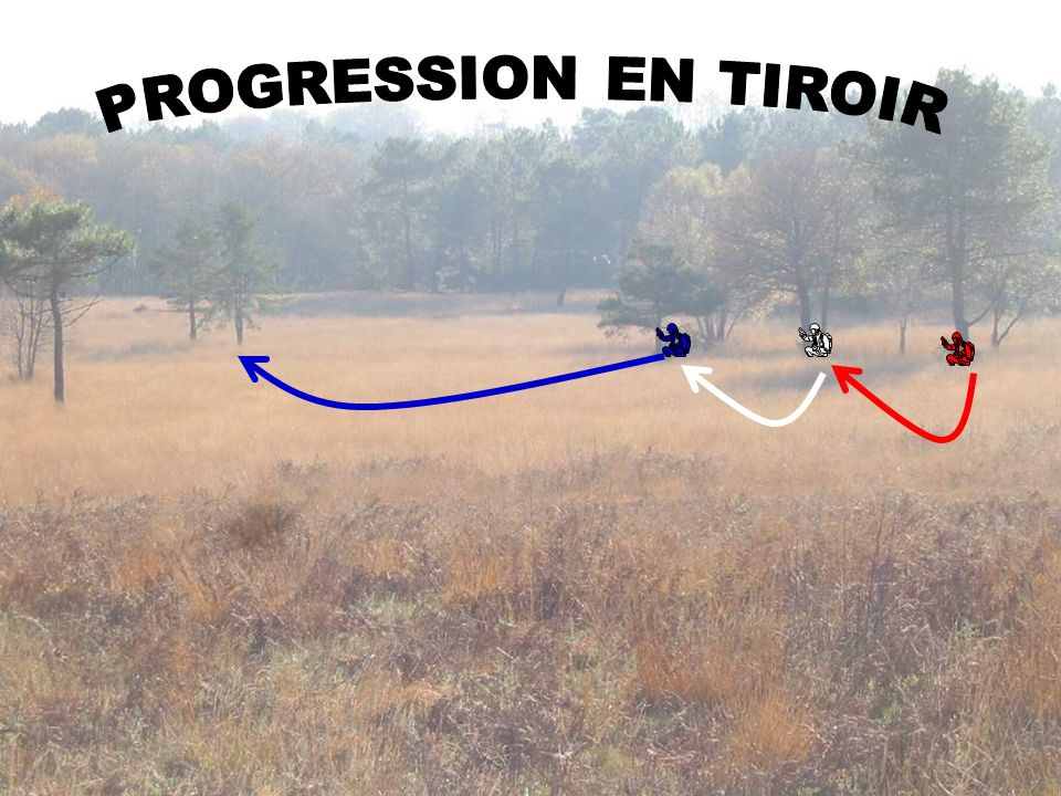 PROGRESSION EN TIROIR