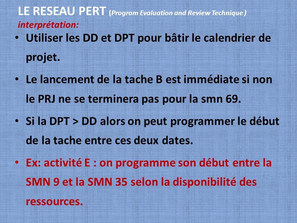 LE RESEAU PERT (Program Evaluation and Review Technique ) interprétation: