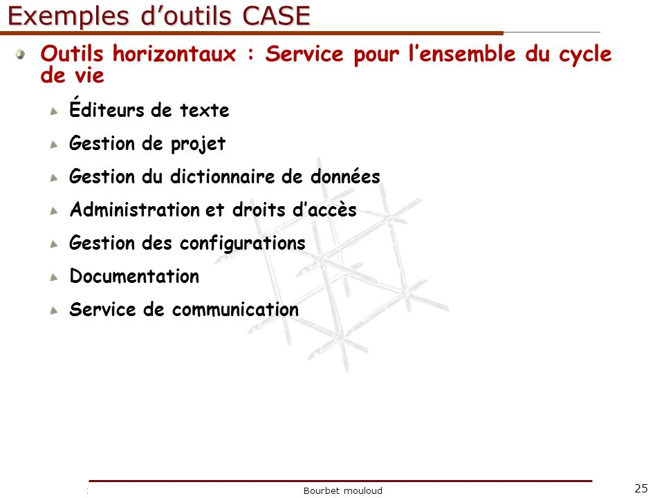 Exemples d'outils CASE