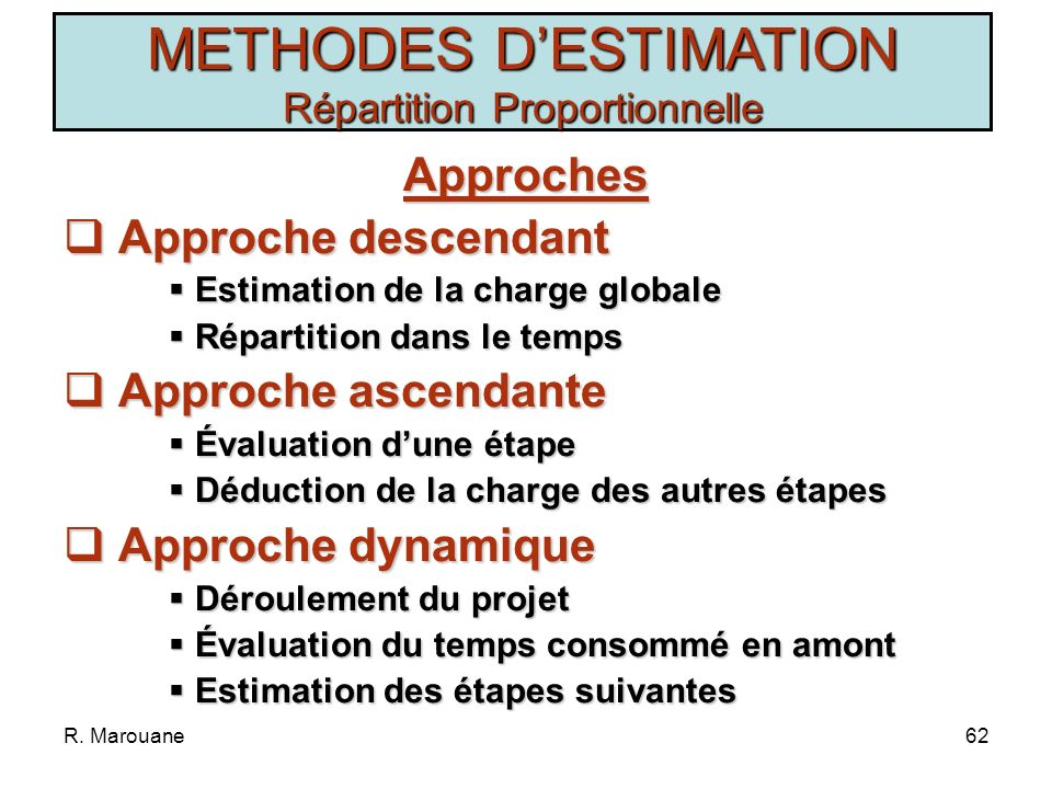 METHODES D'ESTIMATION Répartition Proportionnelle