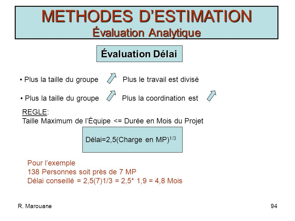 METHODES D'ESTIMATION Évaluation Analytique