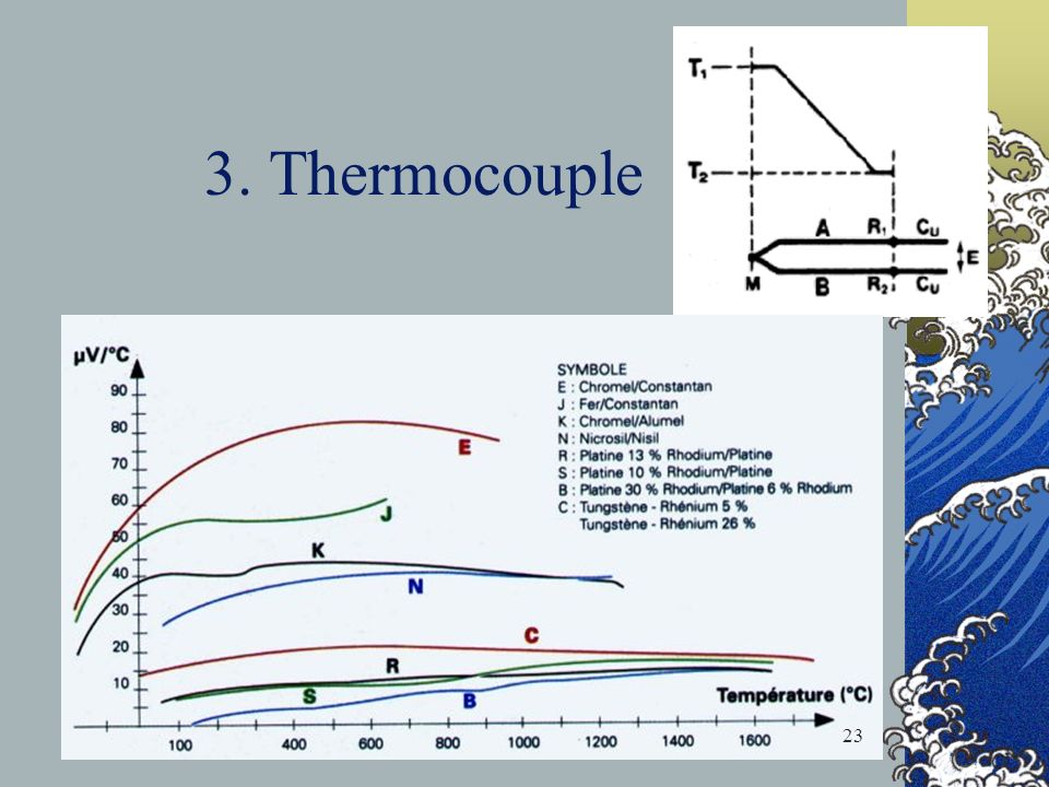 3. Thermocouple