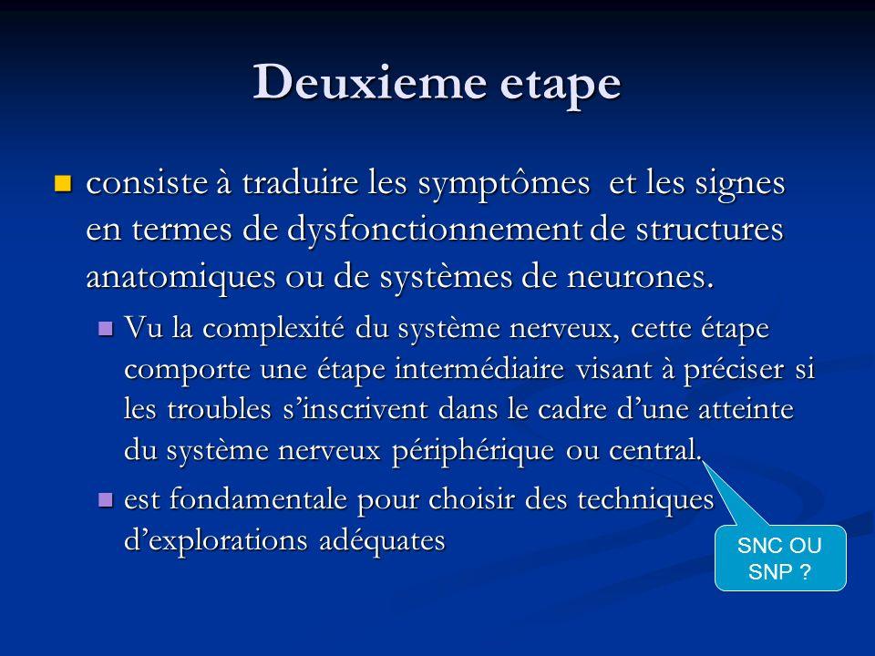 introduction dans la semiologie de system nerveux ppt video online t l charger. Black Bedroom Furniture Sets. Home Design Ideas