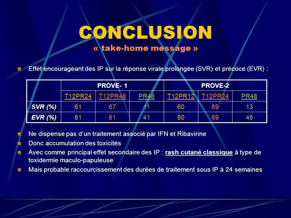 CONCLUSION « take-home message »
