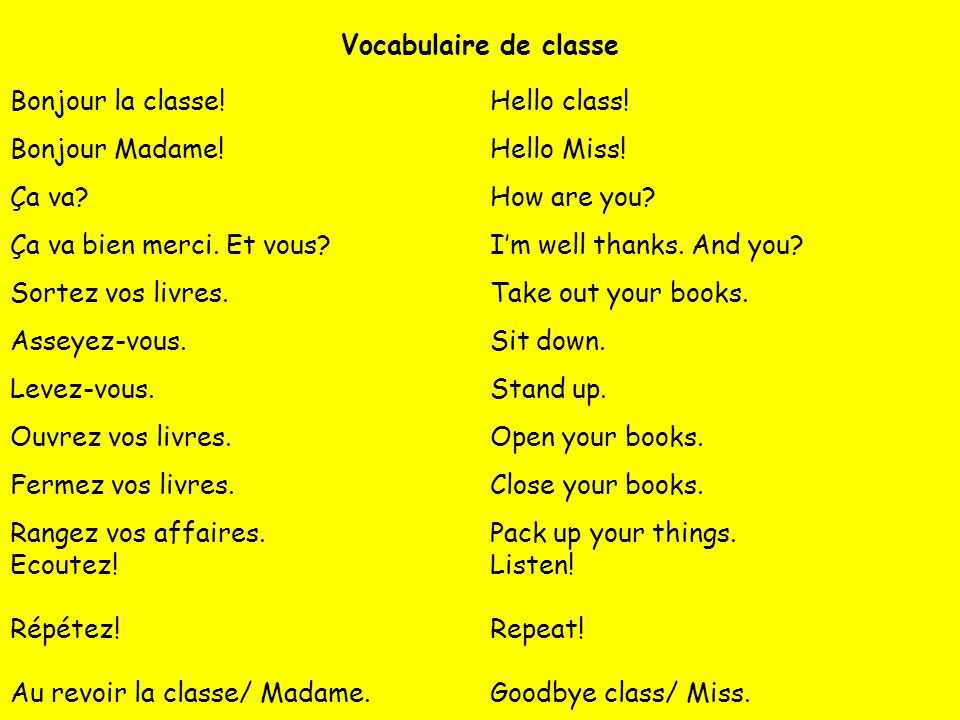 Vocabulaire de classe Bonjour la classe! Hello class! Bonjour Madame! Hello Miss! Ça va How are you