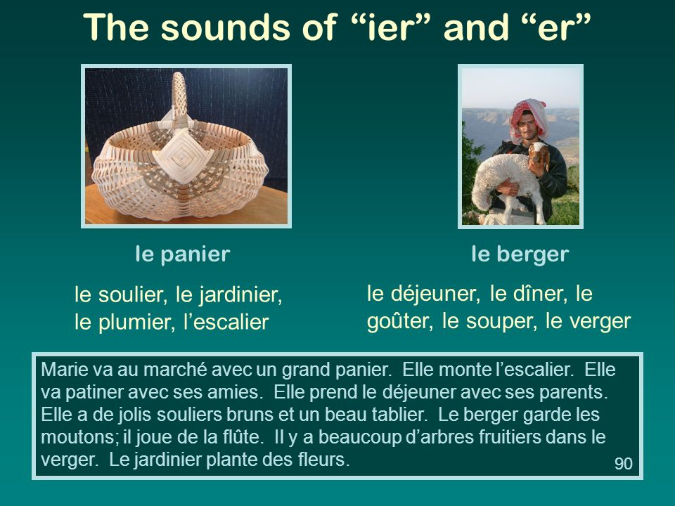 The sounds of ier and er