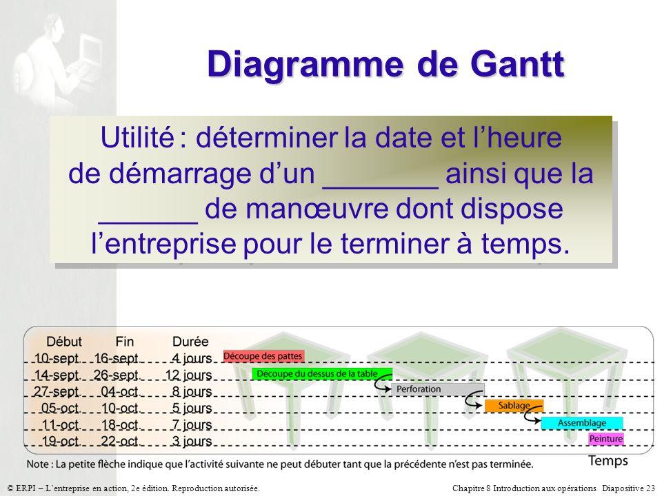 Introduction aux oprations ppt tlcharger diagramme de gantt ccuart Images