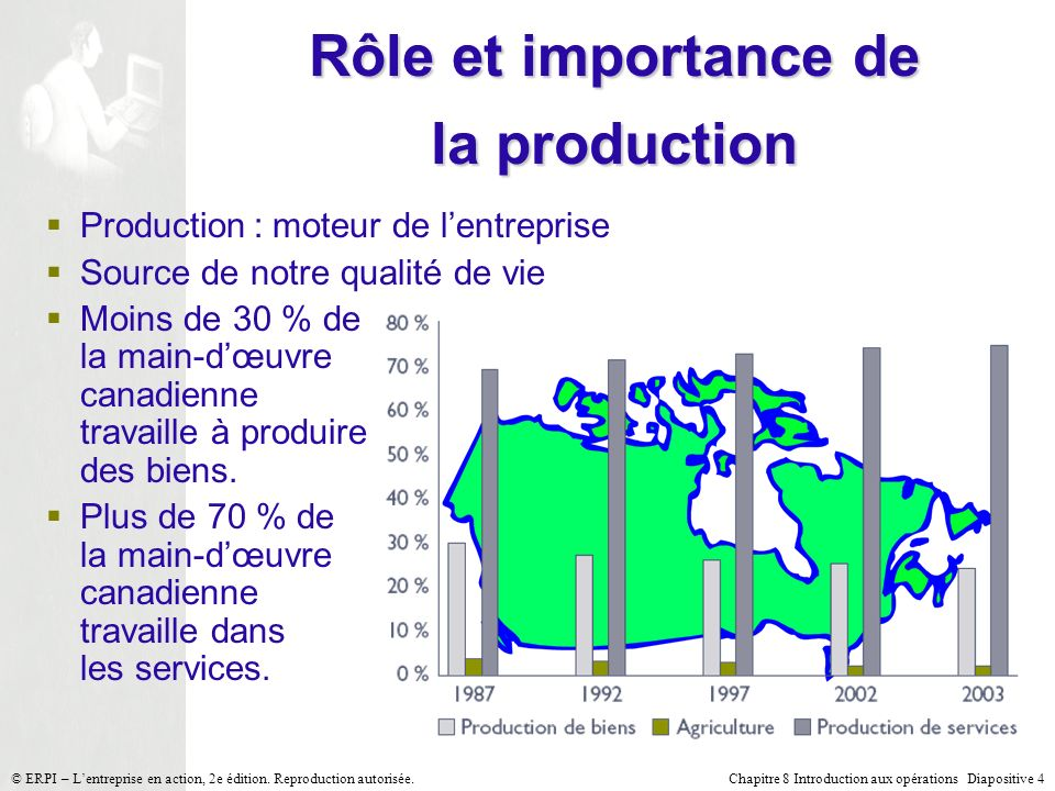 Rôle et importance de la production