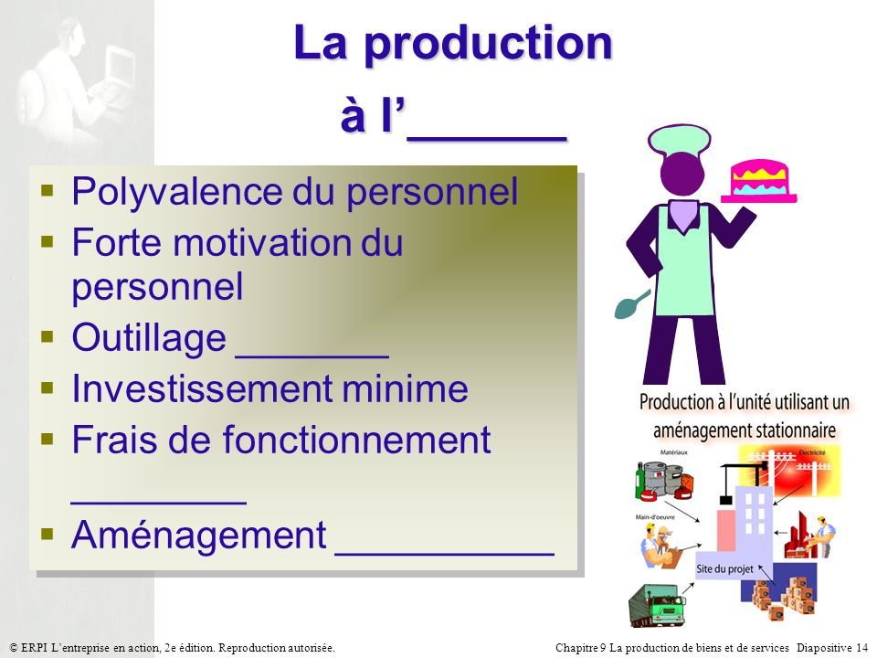 La production à l'______