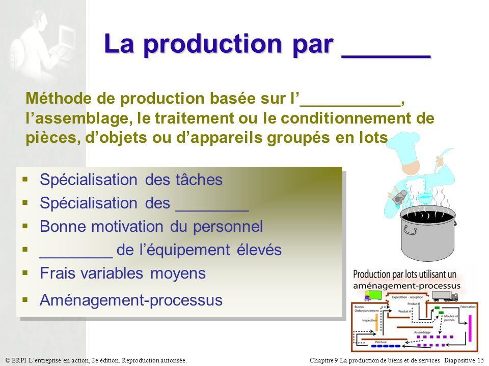 La production par ______