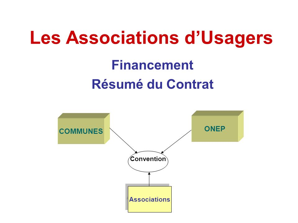 Les Associations d'Usagers
