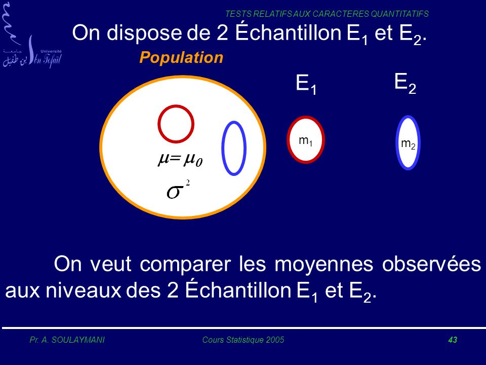 On dispose de 2 Échantillon E1 et E2. E1 E2