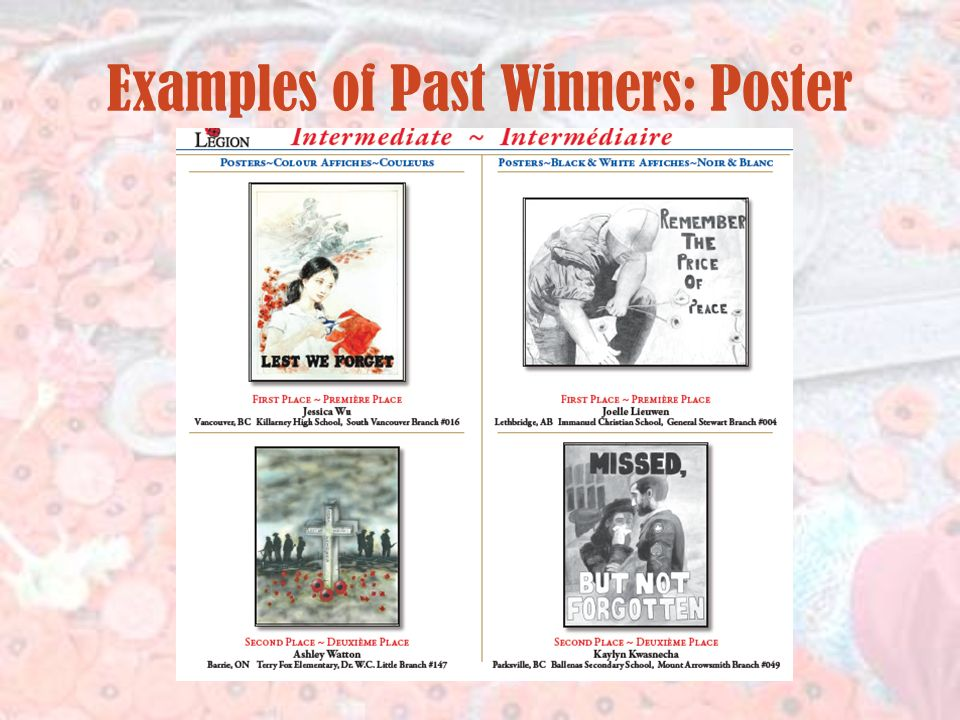 Examples of Past Winners: Poster