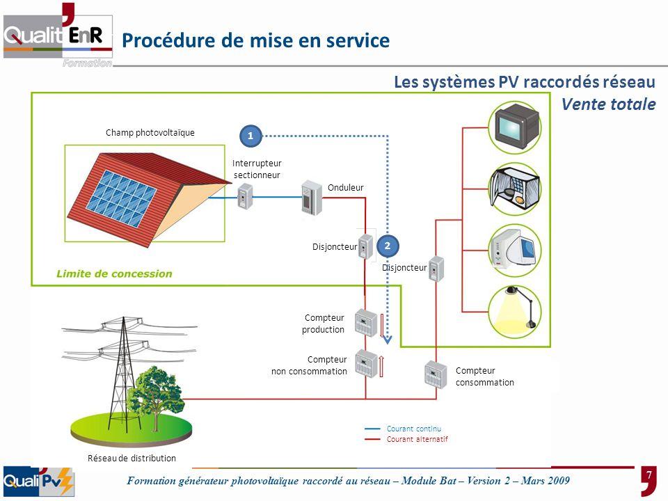 auto consommation solaire secouru par edf