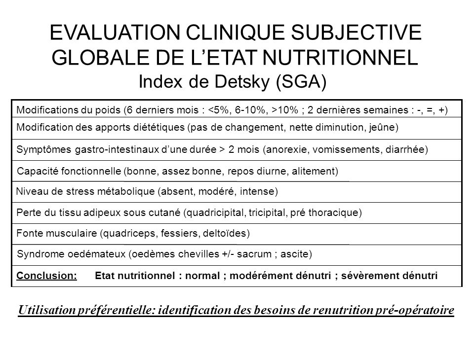 EVALUATION CLINIQUE SUBJECTIVE GLOBALE DE L'ETAT NUTRITIONNEL