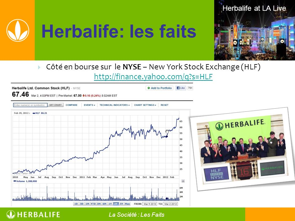 Herbalife at LA Live Herbalife: les faits. Côté en bourse sur le NYSE – New York Stock Exchange (HLF) http://finance.yahoo.com/q s=HLF.