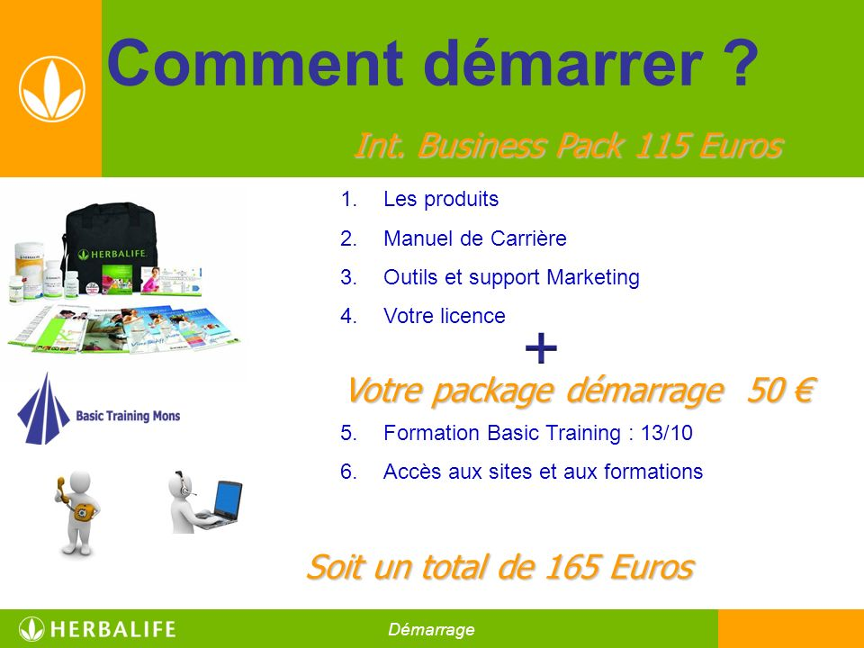 Comment démarrer + Int. Business Pack 115 Euros
