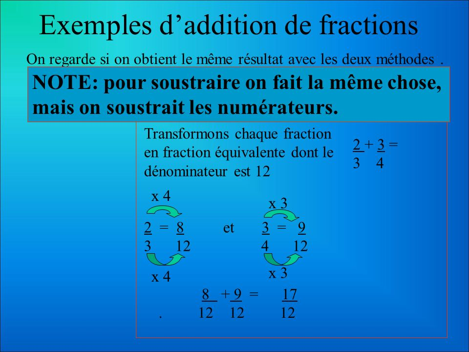 Exemples d'addition de fractions