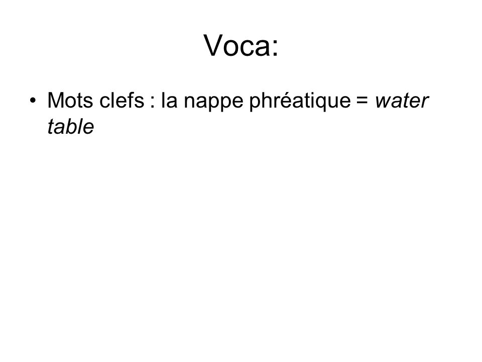 Voca: Mots clefs : la nappe phréatique = water table