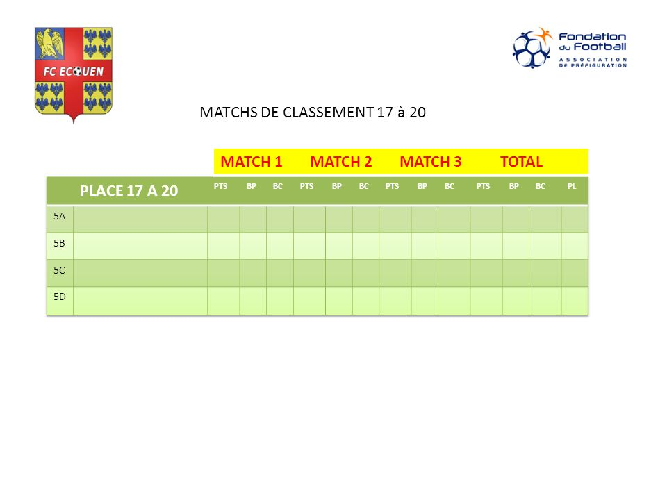 MATCH 1 MATCH 2 MATCH 3 TOTAL PLACE 17 A 20