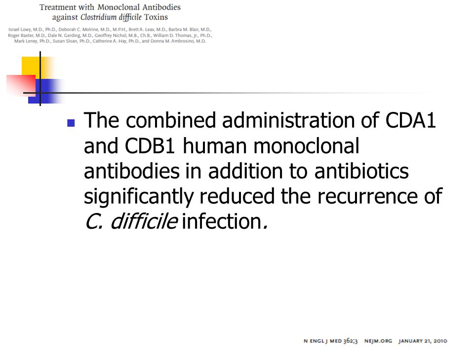 The combined administration of CDA1 and CDB1 human monoclonal antibodies in addition to antibiotics significantly reduced the recurrence of C.